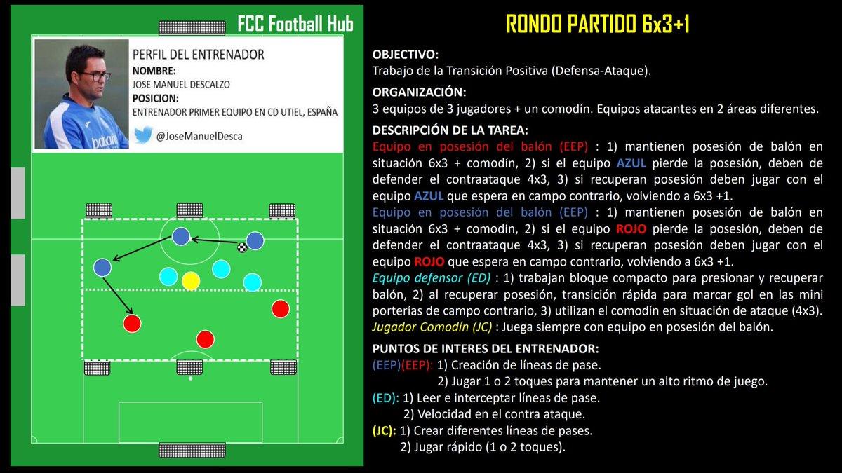 Rondo Session Plans