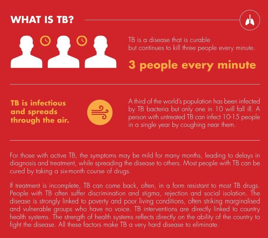 ECDC Tuberculosis (@ECDC_TB) | Twitter