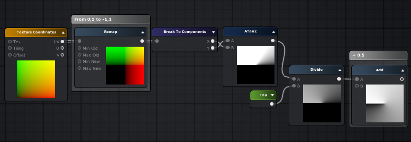 Making ArcTan2 from 0 to 1 in Amplify shader editor  This