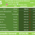 Image for the Tweet beginning: Asi Amanace el Dolar en