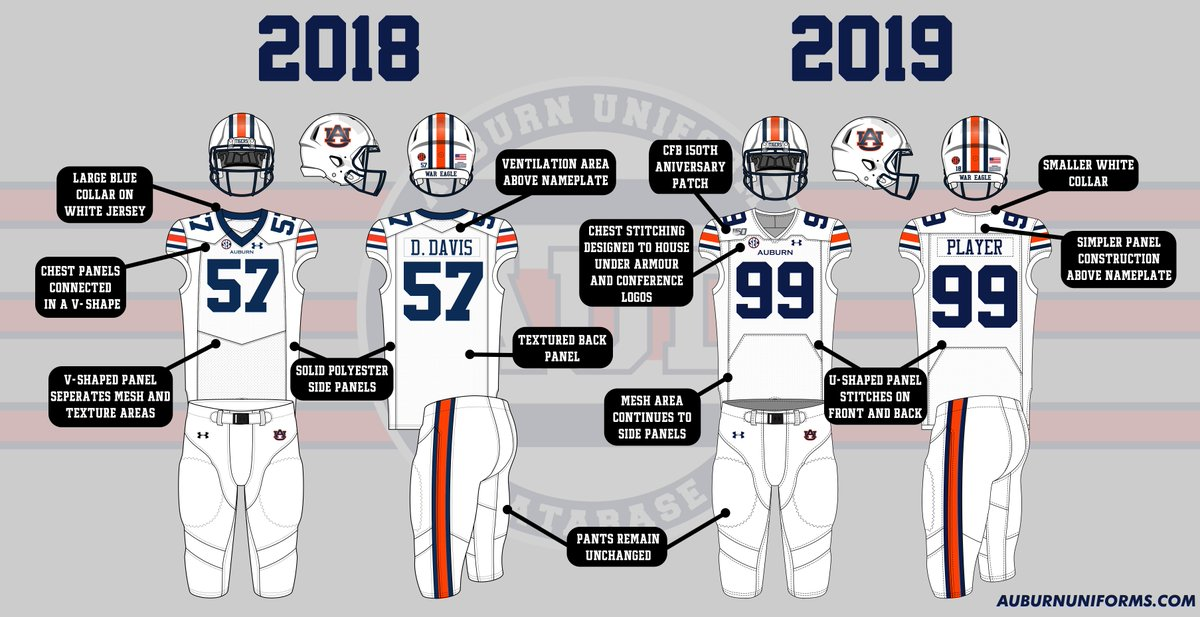 d6a94aa2 Iowa State has tweaked its home jersey to remove the black collar (from  multiple readers). … New uniforms for Wyoming. … New uniforms for Samford.