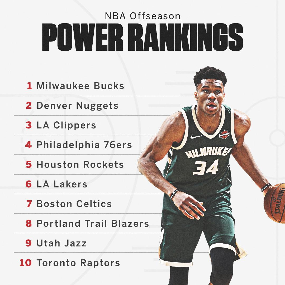 After a busy opening to the offseason, the Bucks stand atop our latest NBA Power Rankings ⤵️