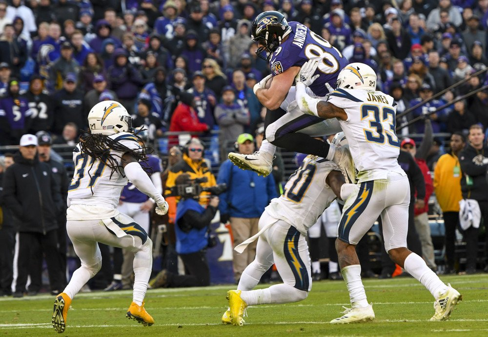 Roster Tiers: Who Is Relevant On The L.A. Chargers For IDP - idpguys.org/roster-tiers-w…