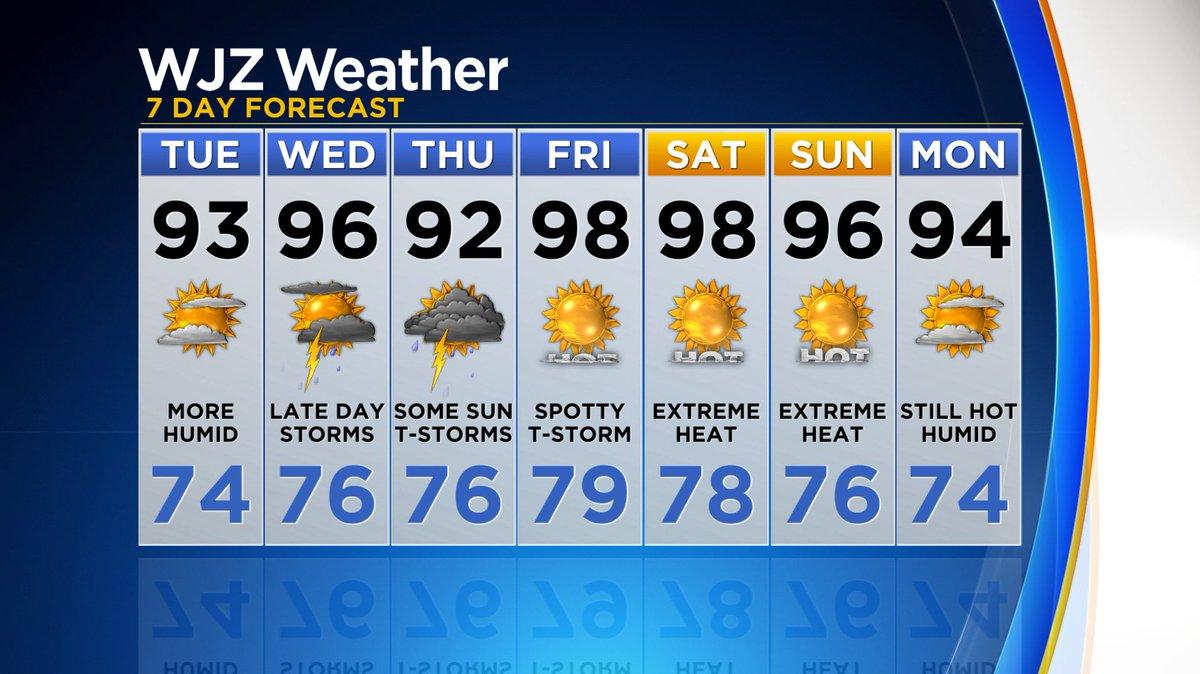 A week of 90s+ -- be careful in the heat this week  Tweet