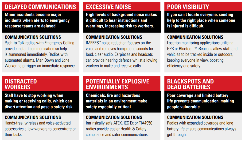 When you're responsible for the safety of others #communication can't let you down. Check out #MotorolaSolutions #SafetyFirst Communication Checklist. If you recognise any of these warning signs it's time for a communications refresh > https://t.co/FEgvXU3Qer #MondayMotivation