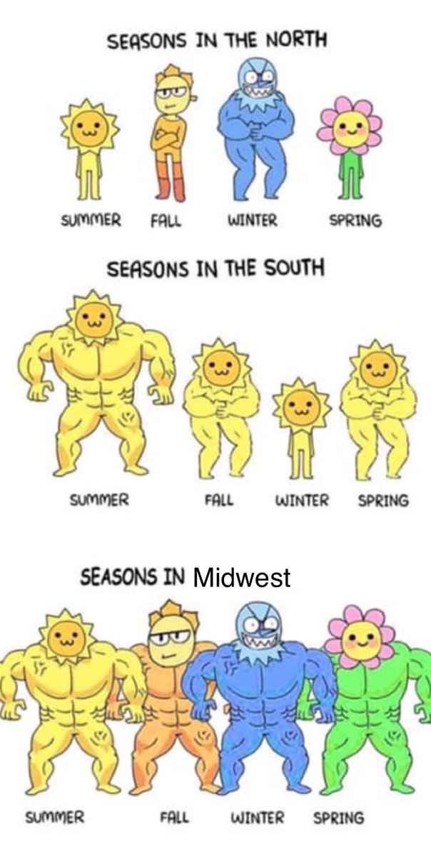 Midwest Vs Everybody On Twitter 110 Accurate