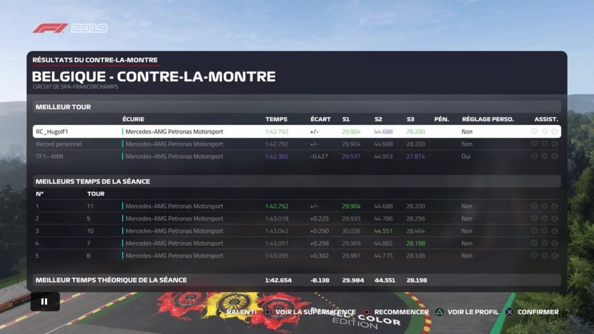 Working now at Spa w/ default setup. Bad 1st part of S2, one at two tenths to find w/ this setup.