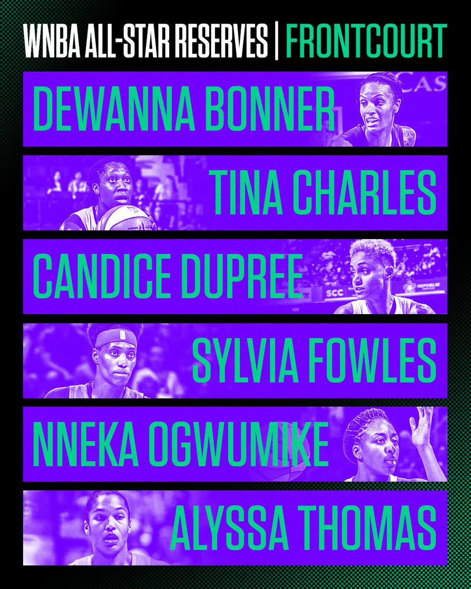 The 2019 @WNBA All-Star reserves have been announced! You can catch all the action on July 27 at 3:30 ET on ABC 👏