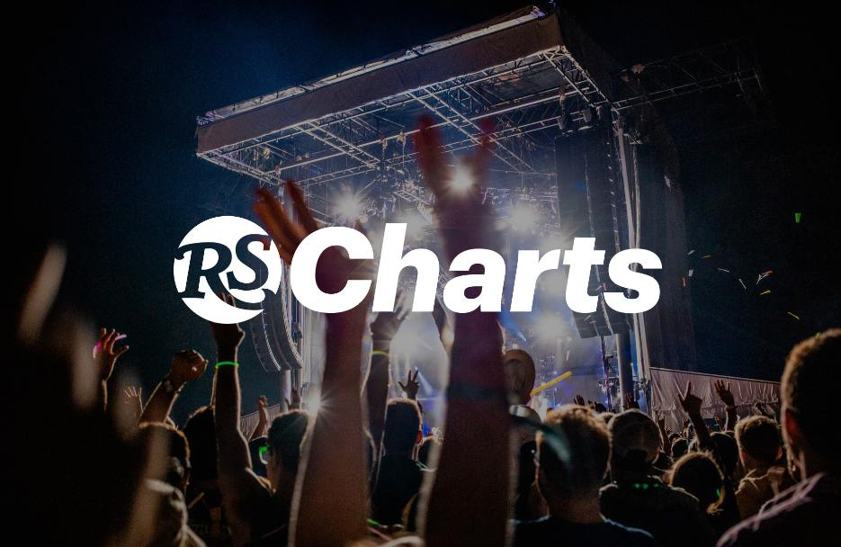 Curious what makes #RSCharts different? Learn how to track your favorite artists, songs and albums here