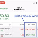 Image for the Tweet beginning: $TSLA was the first Weekly