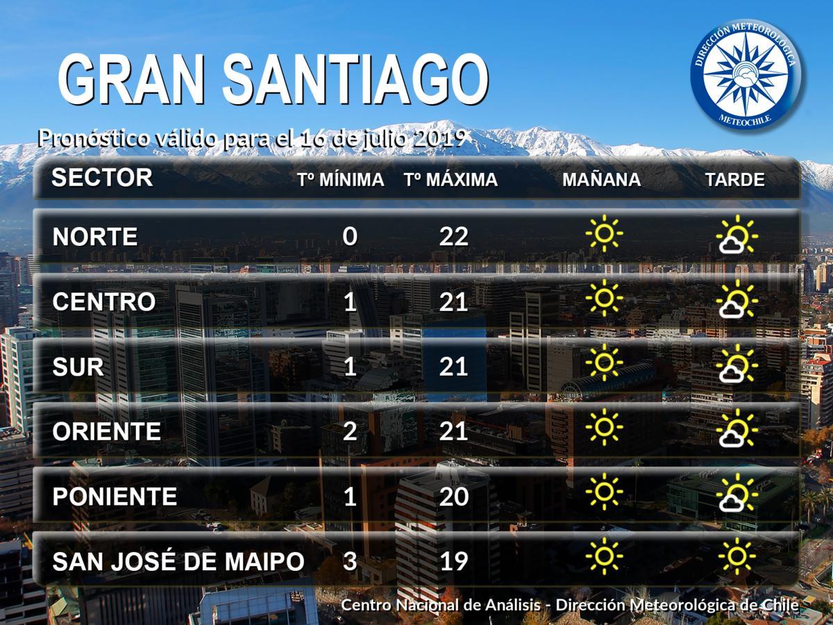 #PRONÓSTICO para #Santiago #sanJosé #SanJosedeMaipo #sectororiente #sectornorte #sectorsur #sectorponiente #regionmetropolitana #chile #eltiempo #meteorología @Off_Valpo @reddeemergencia @Dgf_uchile -Busca el pronóstico para tu ciudad en http://www.meteochile.gob.cl