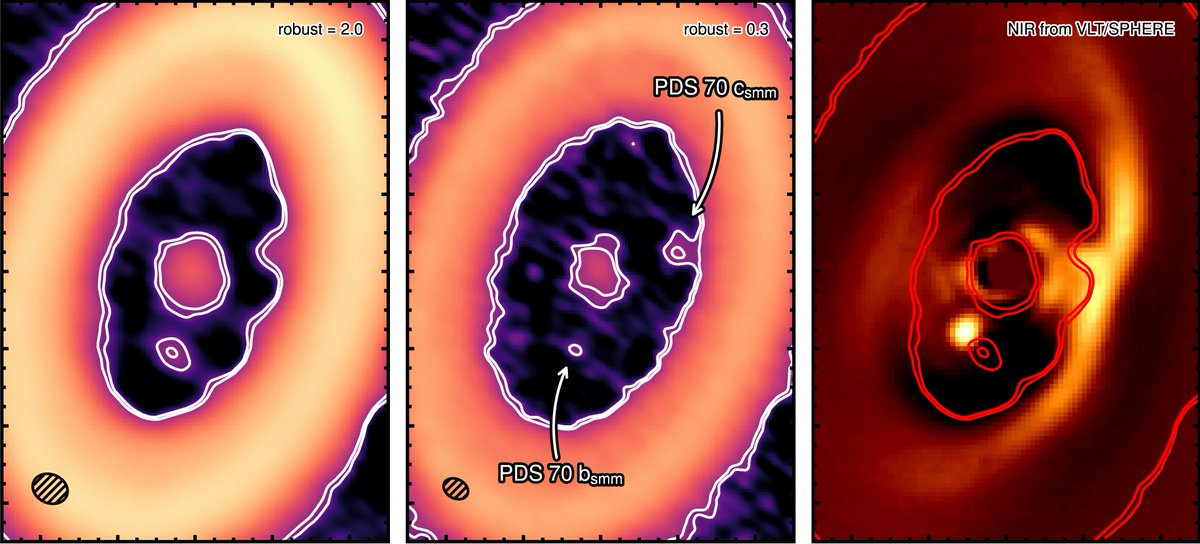 Featured Image: A Disk for a Newly Born Planet aasnova.org/2019/07/15/fea… @RiceUniversity @ALMANRAO
