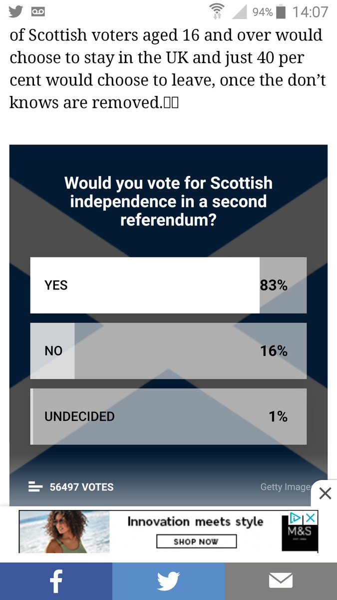 The latest poll in the @TheScotsman shows a massive swing in support of independence (83%) at the same time the #EU has confirmed it's office in Edinburgh will stay open after #brexit.