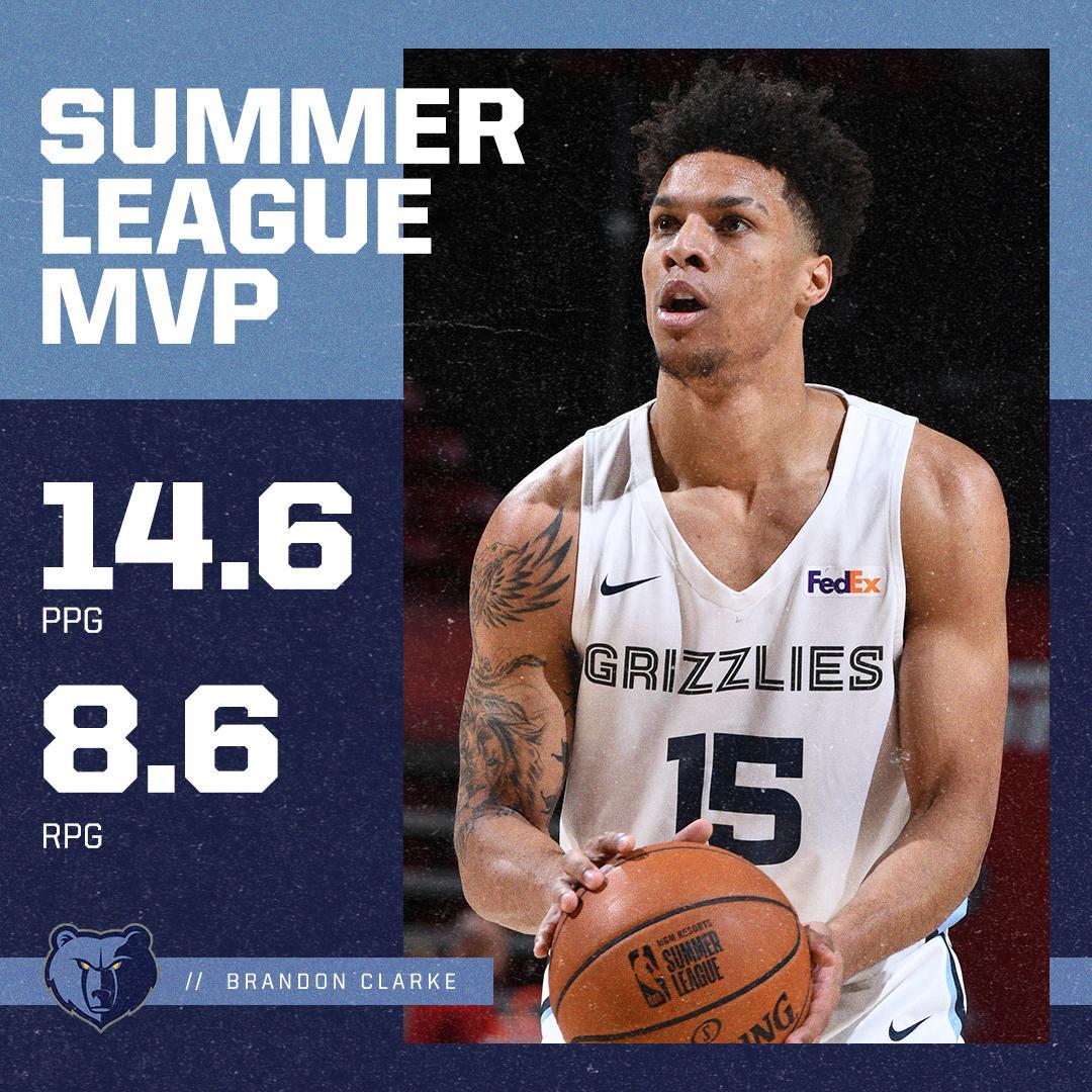 Grizzlies' @brandonclarke23 is the 2019 #NBASummer League MVP 🏆