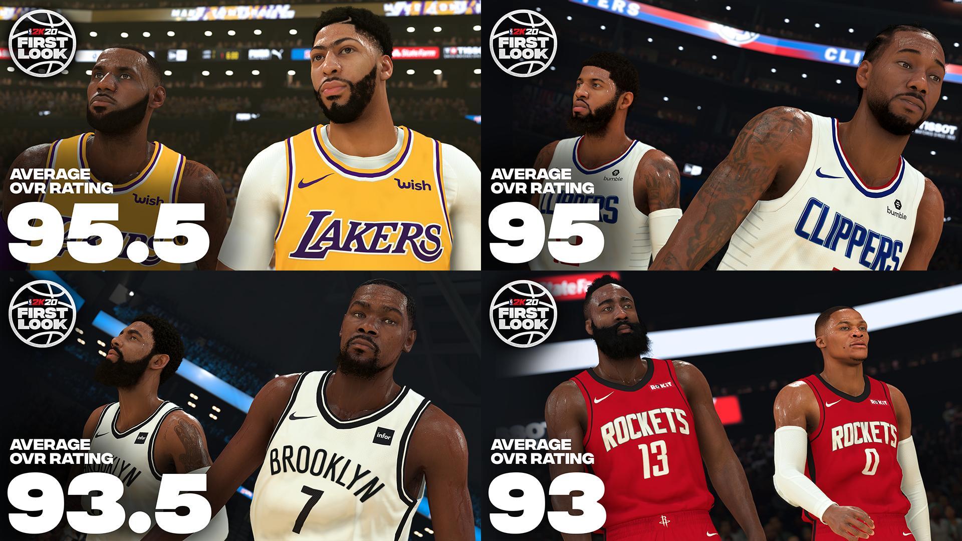 Ratings de NBA 2K20: LeBron e Kawhi são os melhores 2