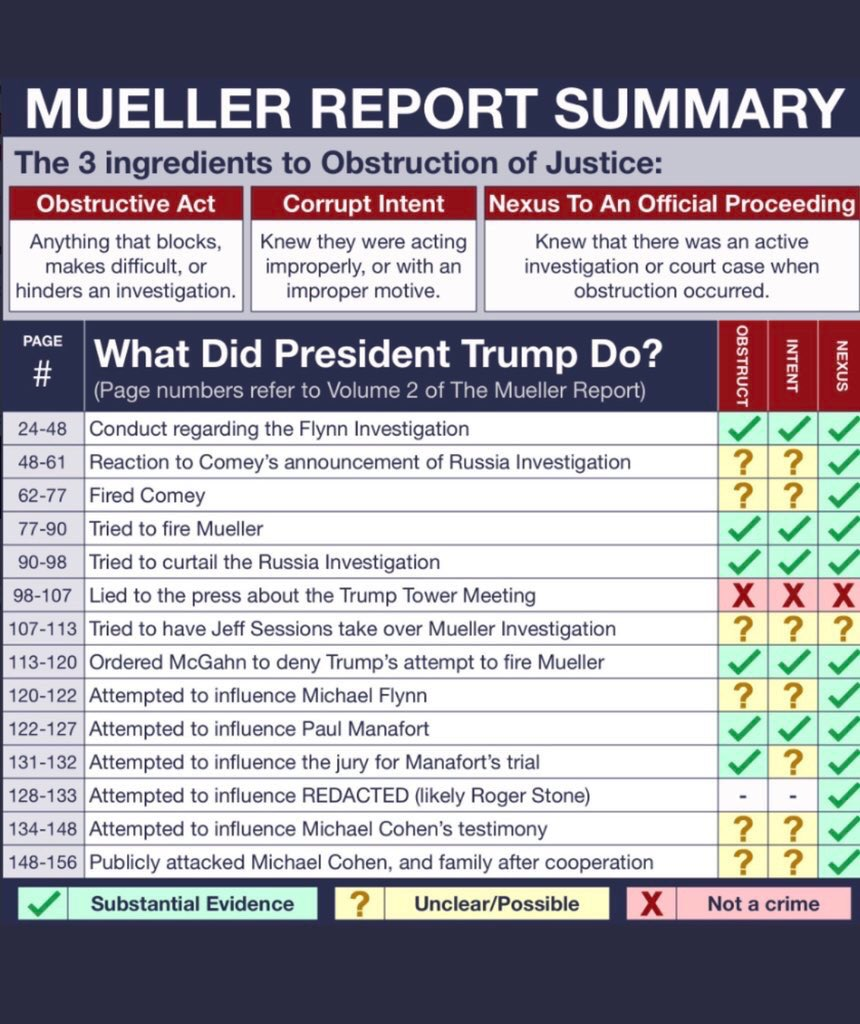 Lawman coming to town 7-24. Not the #BarrCoverup. Spoiled entitled elitist Dumbo Donnie showing LAWLESS GOP has no MORALS. None. This is LAWLESS GOPs 9-11. #MuellerTime is the Lord coming for JUSTICE. <br>http://pic.twitter.com/toULWAuEc2