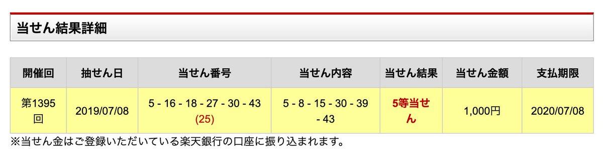 ロト6 データベース