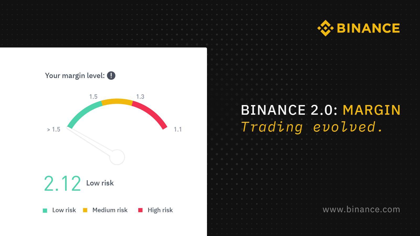 binance margin trading