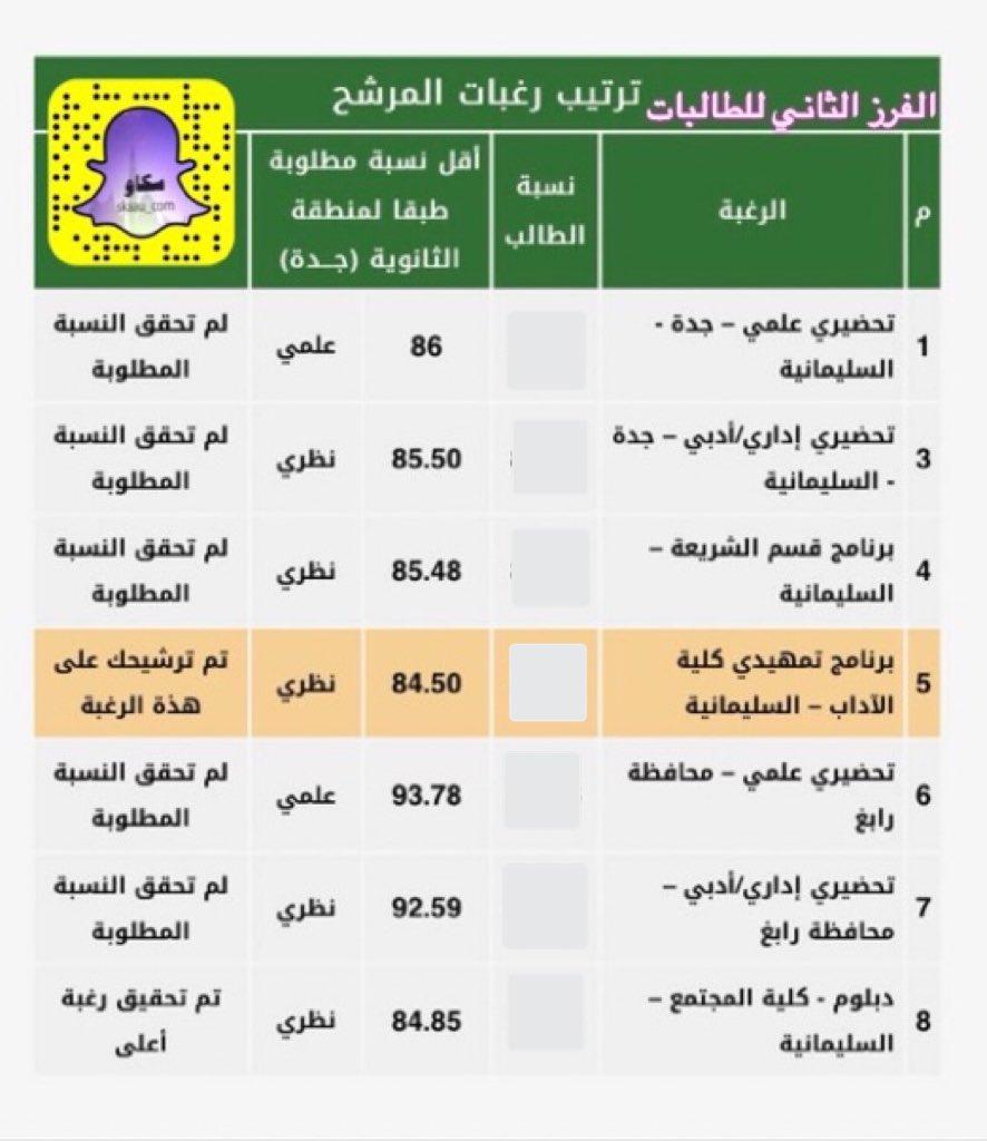 سكاو V Twitter الان نزل فرز ثاني في جامعة الملك عبدالعزيز سكاو