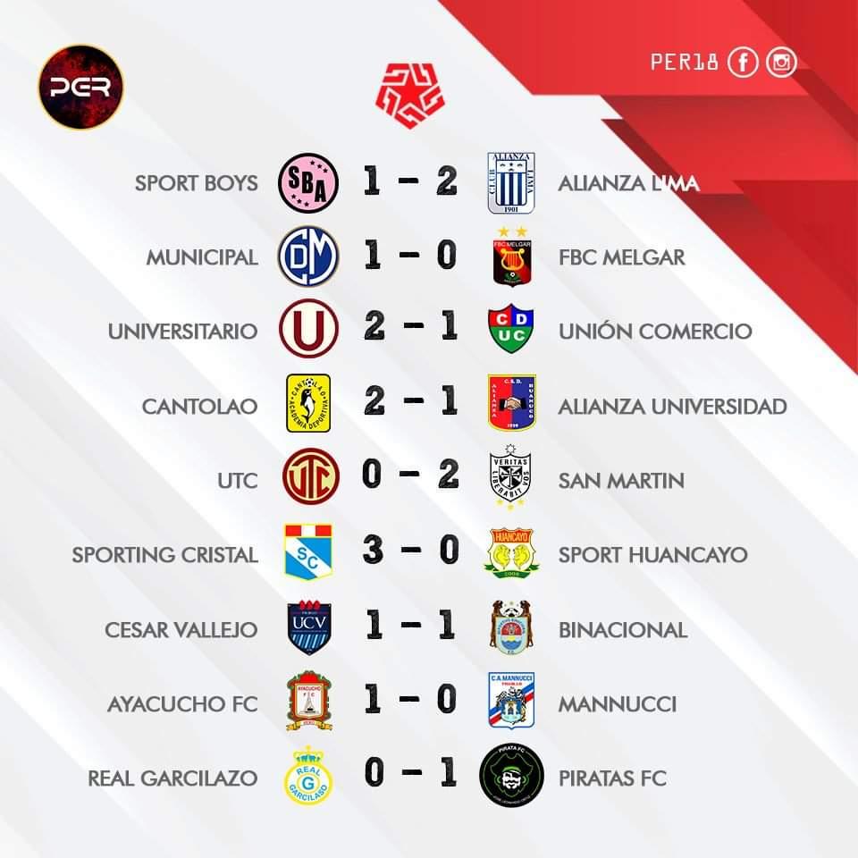 🔥 Resultados de la Fecha 1 del #TorneoClausura 2019.  #alianzalima #universitario #sportingcristal #boys #melgar #binacional #liga1