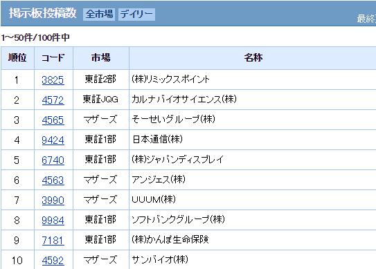 ソフトバンク グループ 株価 掲示板