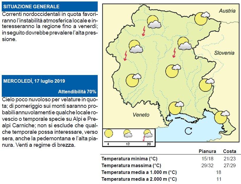 Buongiorno Friuli, ecco le previsioni del tempo de...