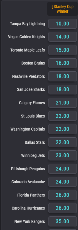 Våre oddssettere har vinnerodds på #StanleyCup ute her: https://www.coolbet.com/no/odds/ishockey… Hvem tror du vinner? #2hockey #oddsprat