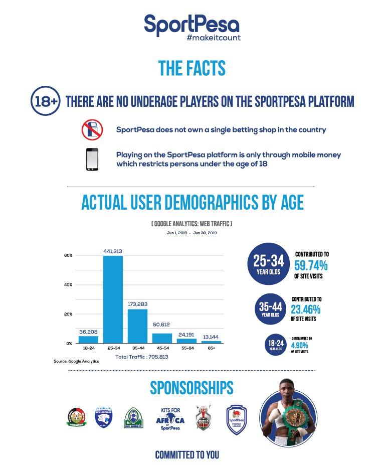 SportPesa on Twitter: