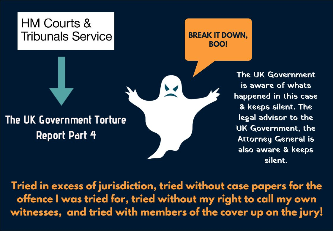 Russell Cooke Solicitors shouldn't have been anywhere near the jury, let alone on the jury. And when #HMCTS were aware the integrity of the jury was threatened, the trial proceeded  #Royalfamily #Conservatives #euronews #bloomberg #forbes #HumanRights #Londonisopen #Homesecretary