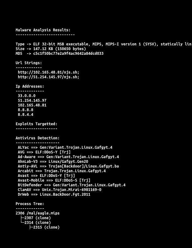 Gafgyt #DDoS #IoT #Malware #Trojan Linux #Backdoor 𝗜𝗣