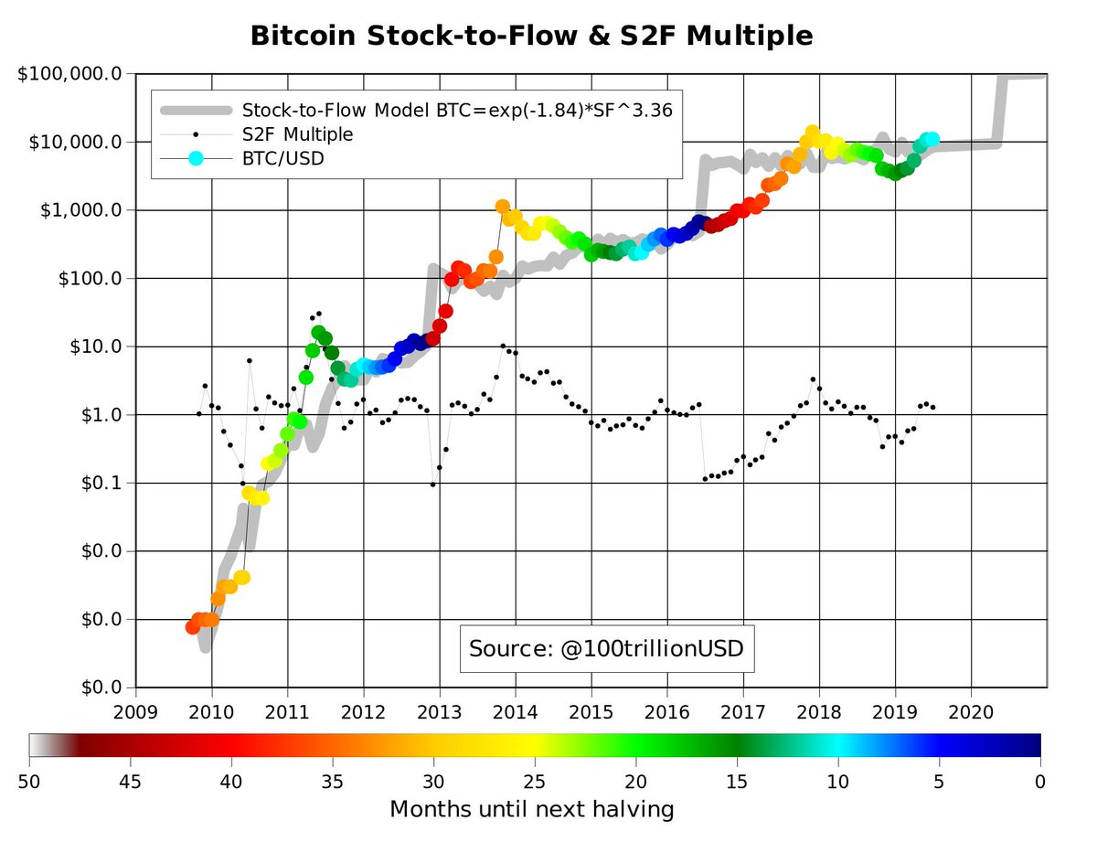 is bitcoin a stock