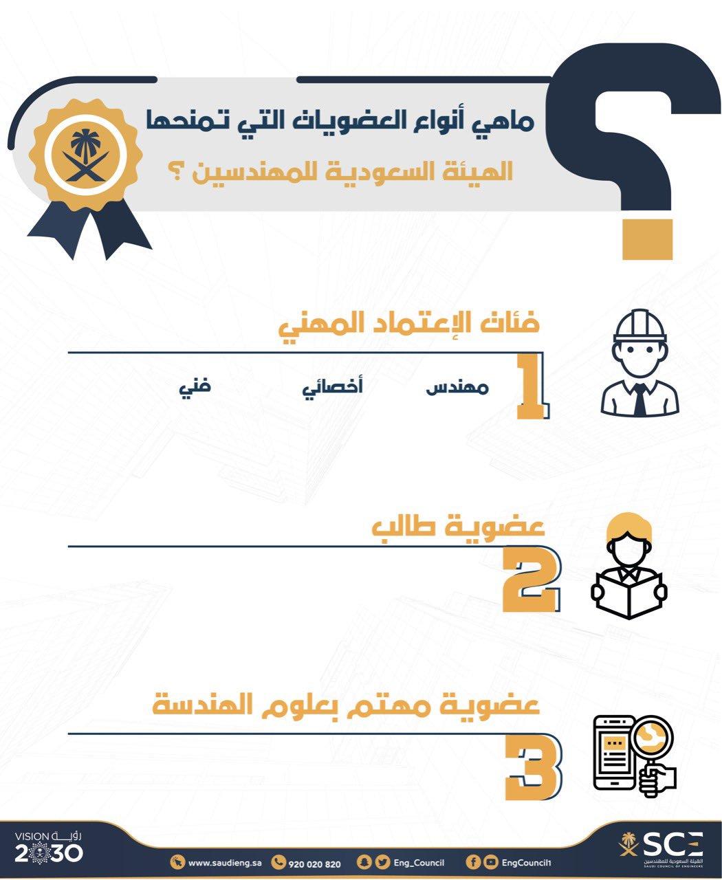 الهيئة السعودية للمهندسين V Twitter تعر ف على أنواع عضويات هيئة المهندسين