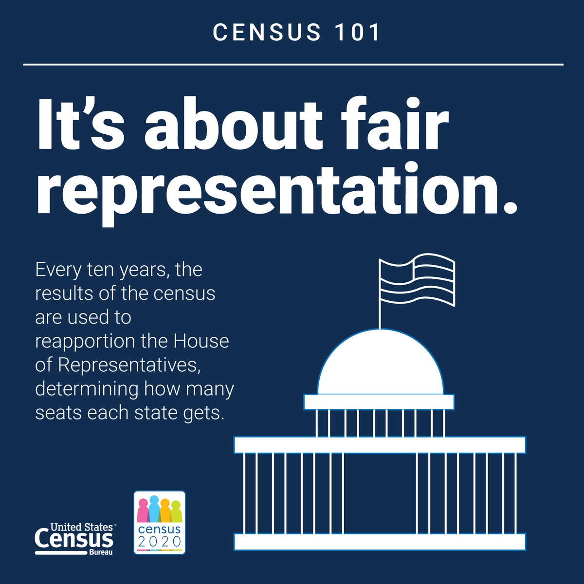 Bureau County Fair 2020.Hidalgo County 2020 Census On Twitter It S About Fair