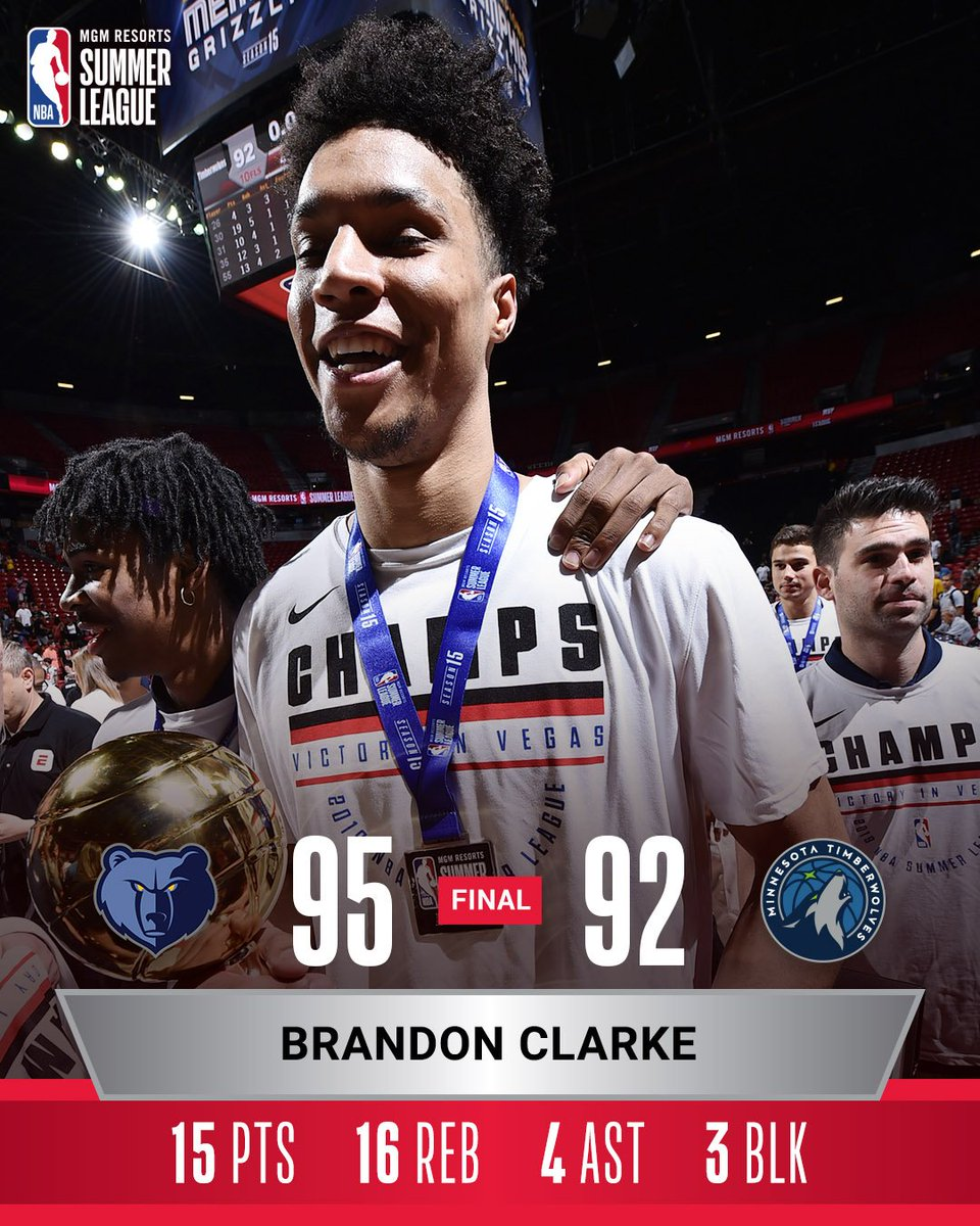 #RT @NBA: The @memgrizz took home the 2019 @NBASummerLeague Championship with 95-92 victory! #NBASummer