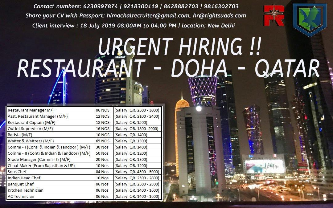 Kbr qatar salaries