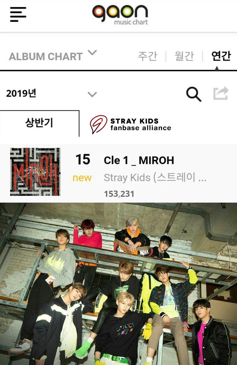 💿[STRAYKIDSxGAON]💿Gaon Album Chart for the 1st Half Of