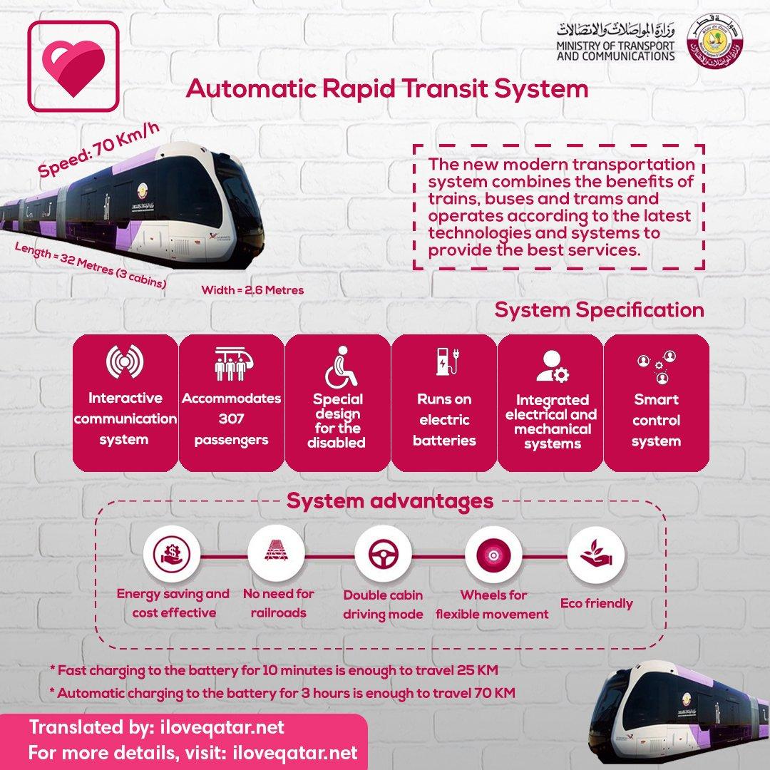Here's some more information on the important features of the Automatic Rapid Transit system!  #doha #Qatar #ilq #iloveqatar #MOTC @Mot_qatar @MOTC_QA #AutomaticRapidTransit