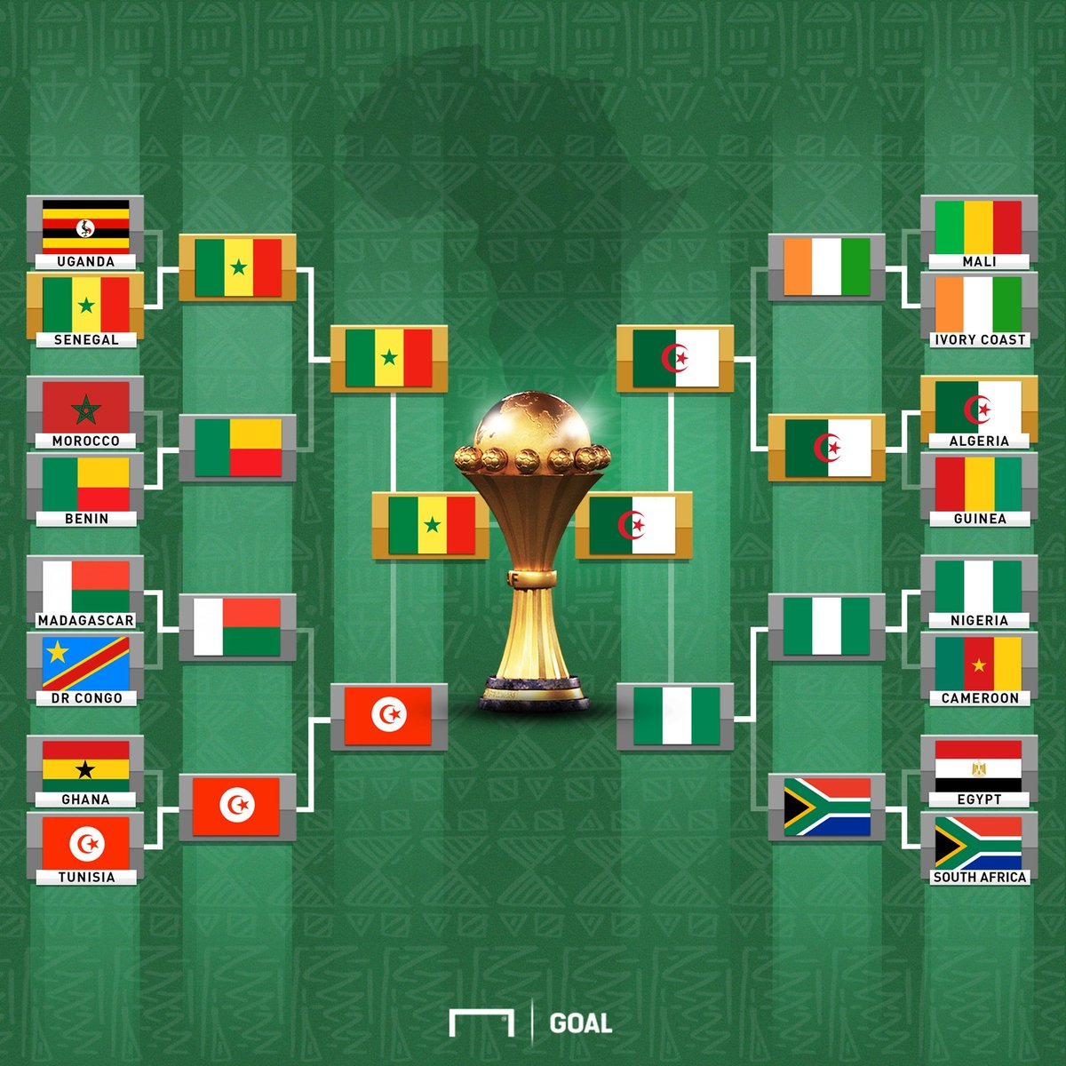 One more river to cross!  Who will be crowned #AFCON2019 champions? 🤔