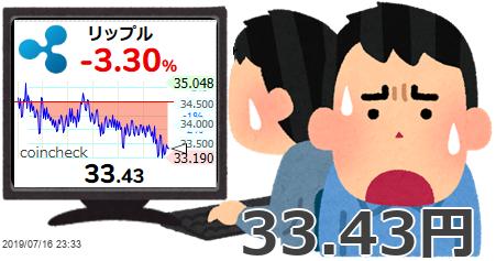 【リップル #XRP/JPY 24時間変動比】-3.30% (-1.14) 33.43 #仮想通貨 #暗号通貨 #Coincheck #コインチェック   http://sekai-kabuka.com/bitcoin.html 恥ずかしくて人にリップル持ってるなんて言えない!