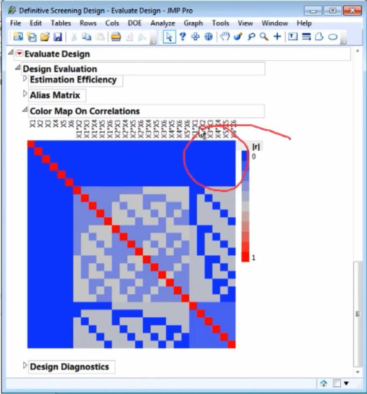 Multiple regression analysis jmp
