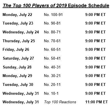 Here is the full #NFLTop100 Players of 2019 release schedule on @nflnetwork