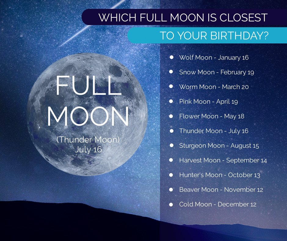 Which one is closest to yours? #fullmoon #moon #night #moonlight #sky #stars #nighttime #sleeptime #lightsout #space #instagoodnight #star #bluemoon #bedtime #bed #moonrise