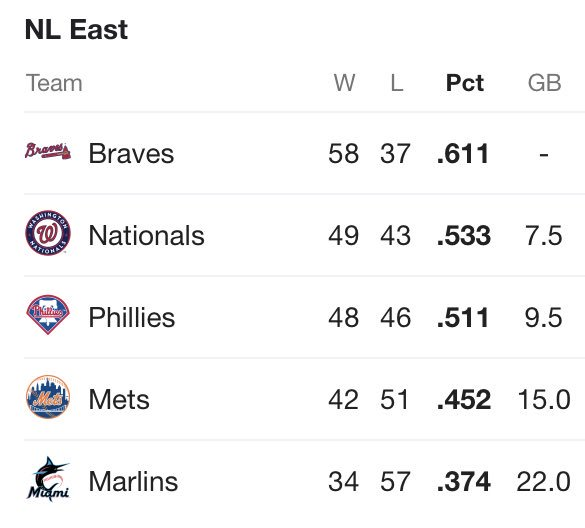 We're just gonna leave this right here. #ChopOn