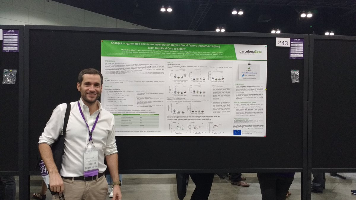 Rejuvenating and ageing blood factors in humans - a preliminary study Visit #barcelonabeta poster in P3-243  #AAIC19 @fpmaragall #Alzheimers <br>http://pic.twitter.com/x8Nt0FQaMX