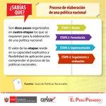 Image for the Tweet beginning: Las #PolíticasNacionales son de cumplimiento