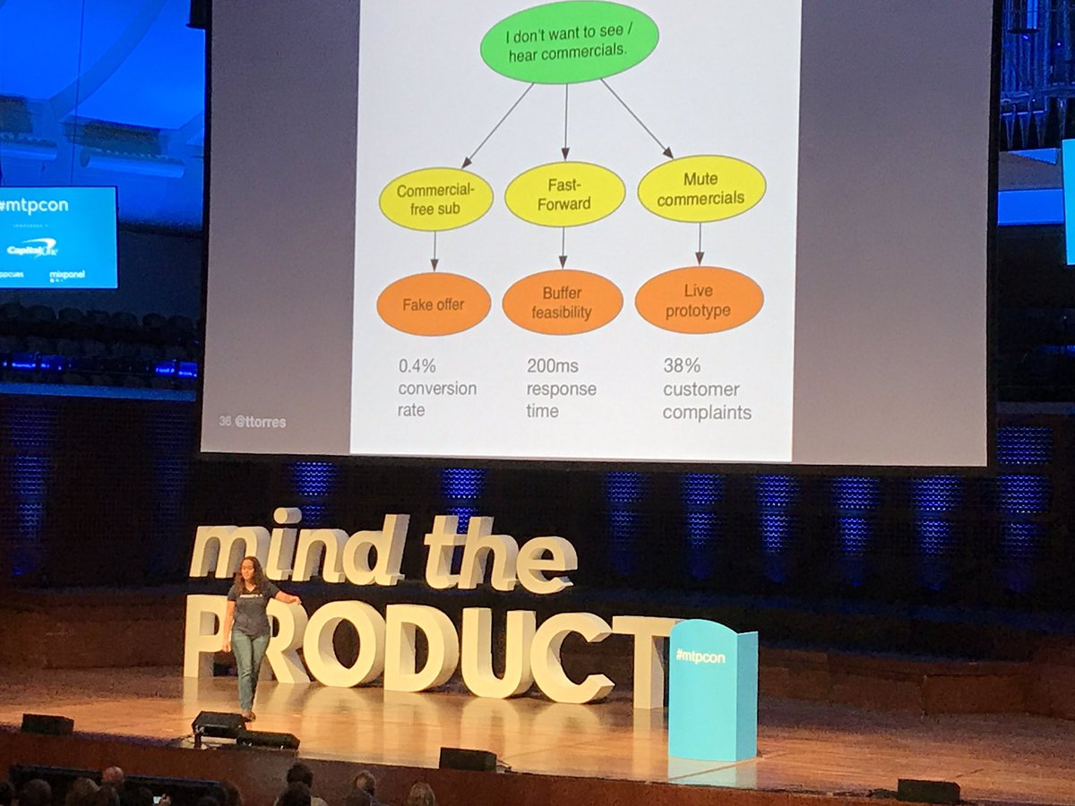 Found @ttorres Opportunity-solution tree. I'm in love producttalk.org/2016/08/opport…