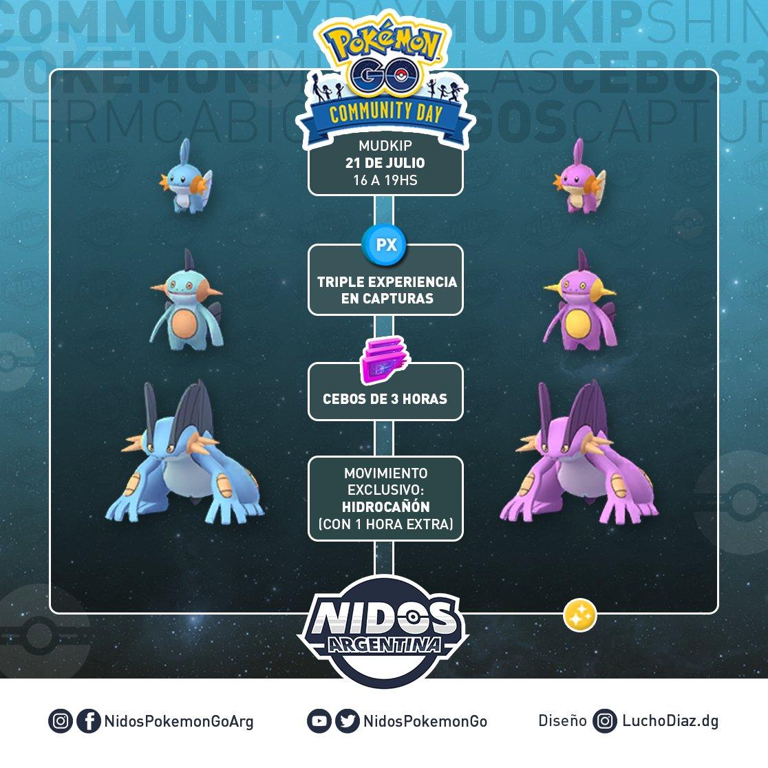 Imagen de Mudkip y sus evoluciones normal y shiny en el Día de la Comunidad de Mudkip de Pokémon GO hecho por Nidos Pokémon GO Argentina