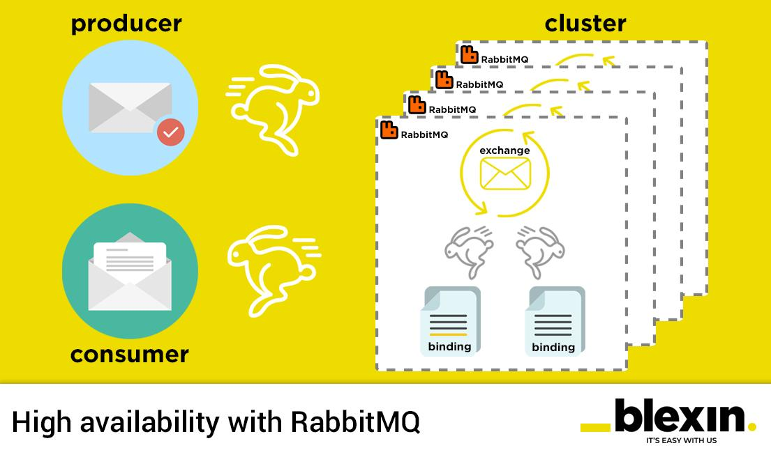 RabbitMq tagged Tweets and Download Twitter MP4 Videos | Twitur