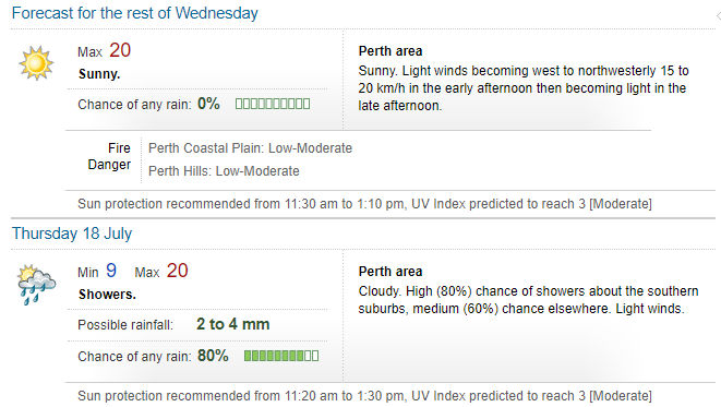 PERTH: Forecast in more detail https://goo.gl/kA1HHF   Click the link for the 7-days.
