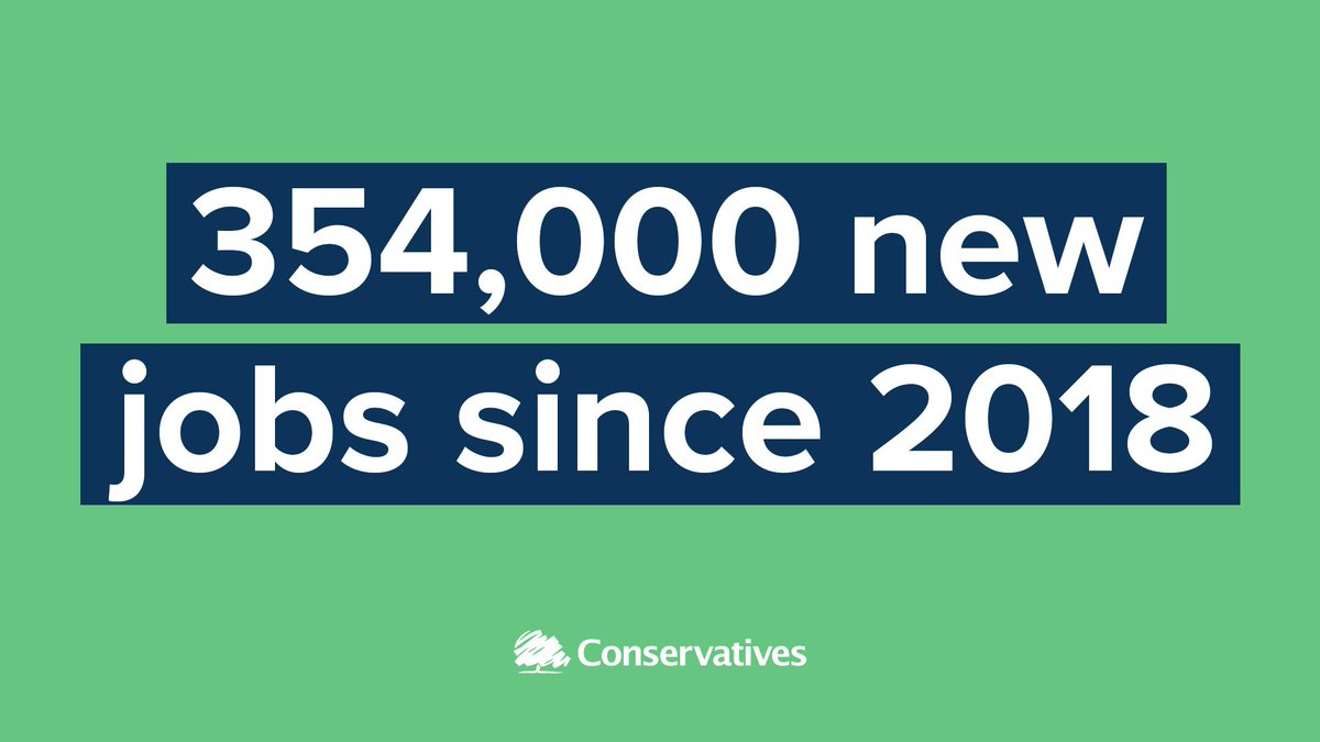👨🔧 32.75 million people are now in employment in Britain. ⬆️ Thats more people in work than ever before. ⬆️ 354,000 more than for a year earlier - an increase mainly as a result of more people working full time - @ONS